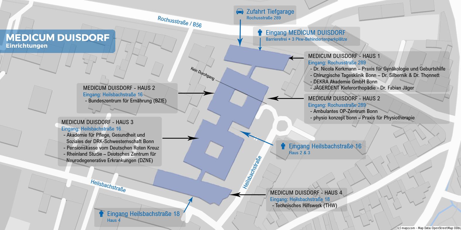 Medicum-Duisdorf - Einrichtungen in den vier Häusern